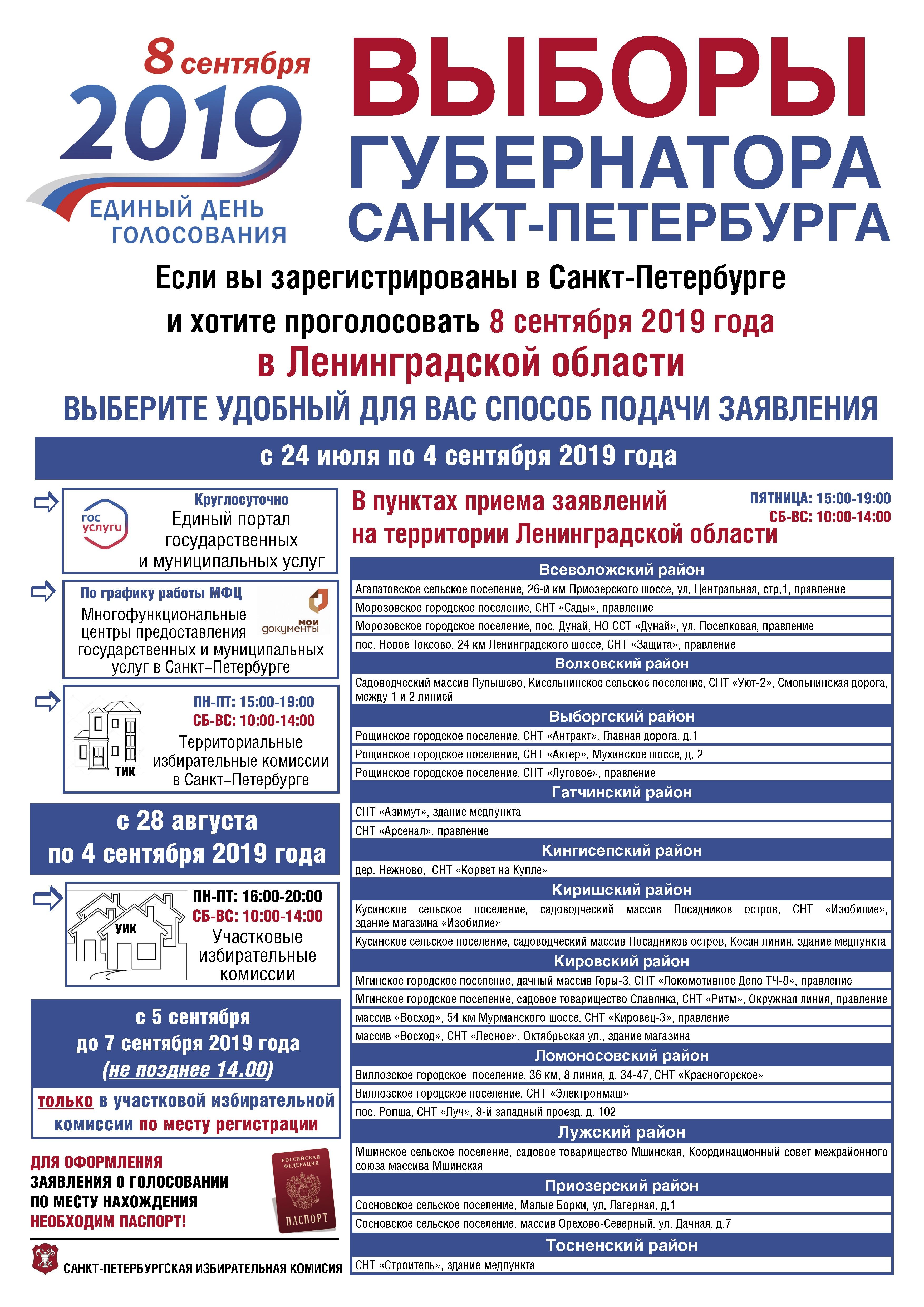 ВЫБОРЫ ГУБЕРНАТОРА САНКТ-ПЕТЕРБУРГА 2019