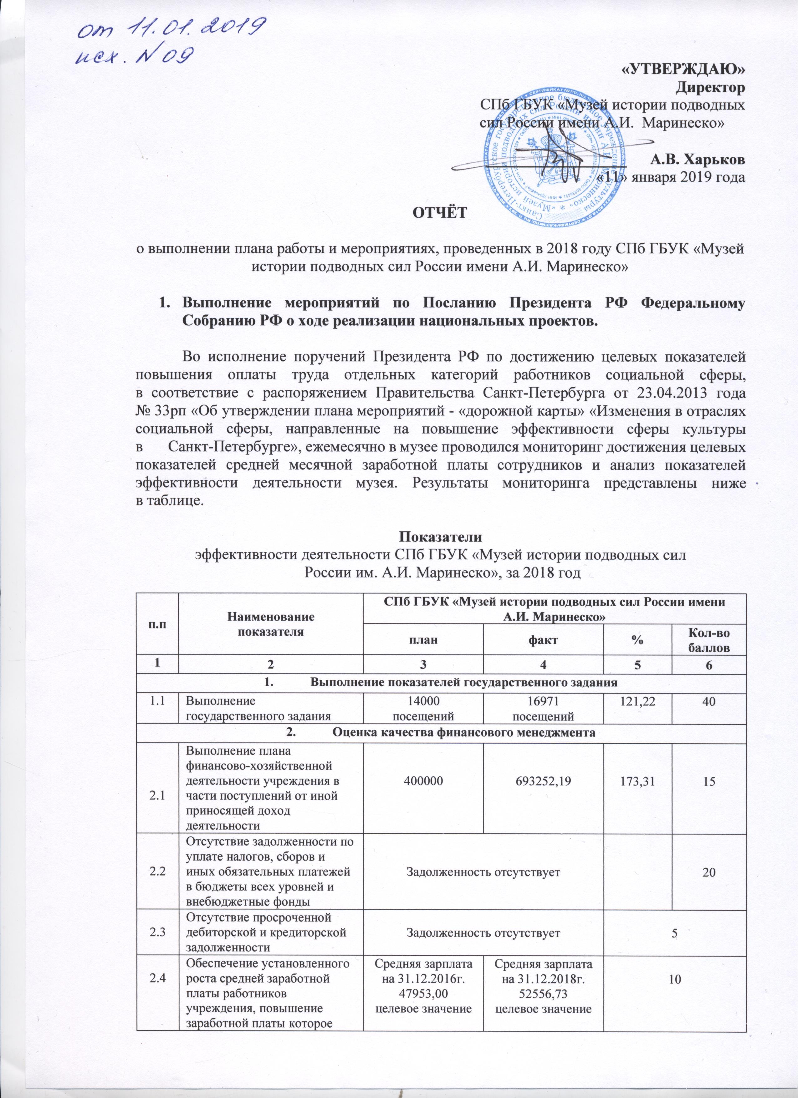 Отчет о выполнении государственного задания за 2018 год.