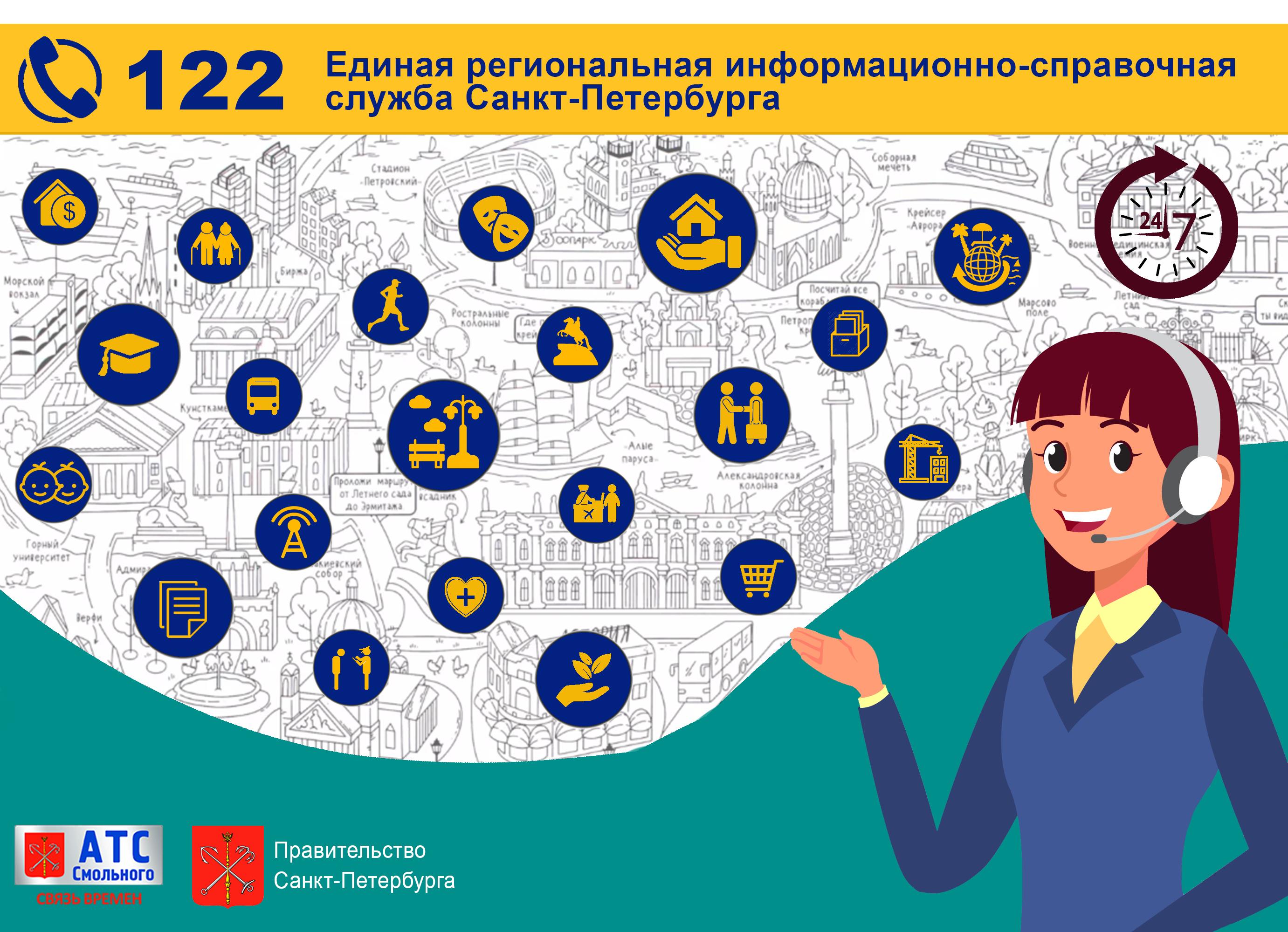 """Запущенная во время пандемии телефонная служба """"122"""" станет единой справочной службой Петербурга"""